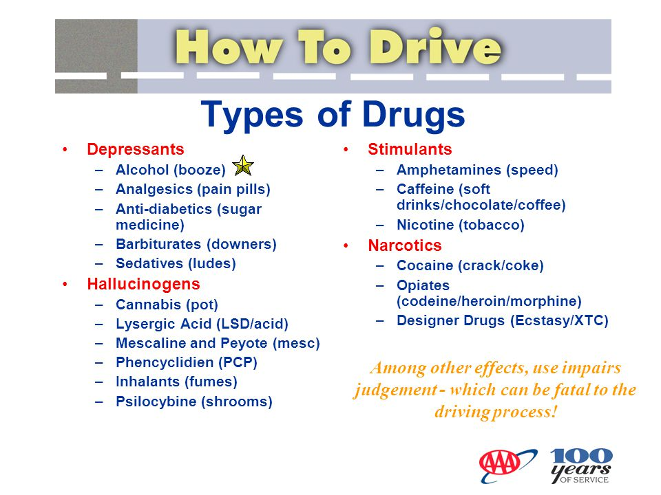 Types of Drugs Depressants –Alcohol (booze) –Analgesics (pain pills) –Anti-diabetics (sugar medicine) –Barbiturates (downers) –Sedatives (ludes) Hallu