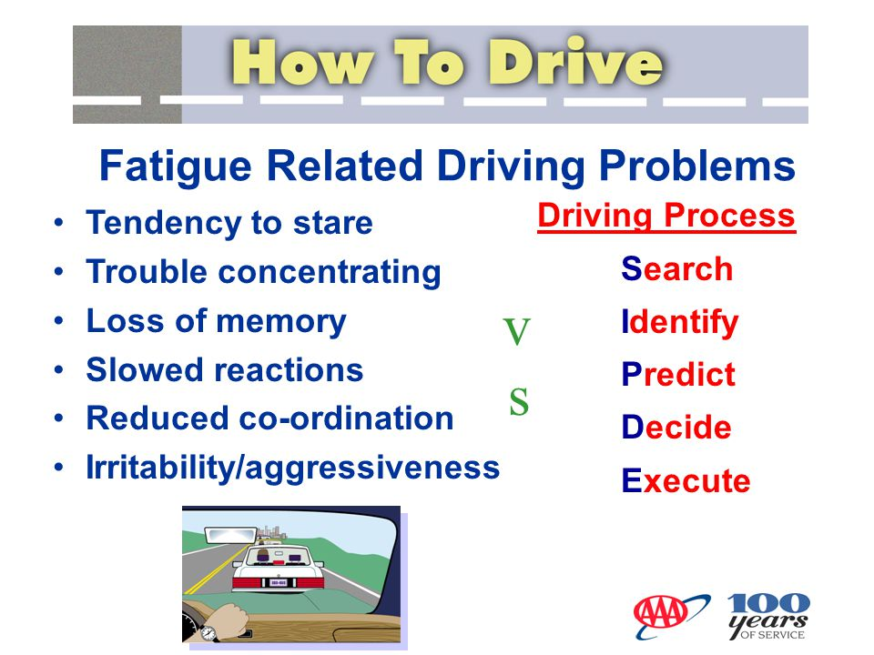 Fatigue Related Driving Problems Tendency to stare Trouble concentrating Loss of memory Slowed reactions Reduced co-ordination Irritability/aggressive
