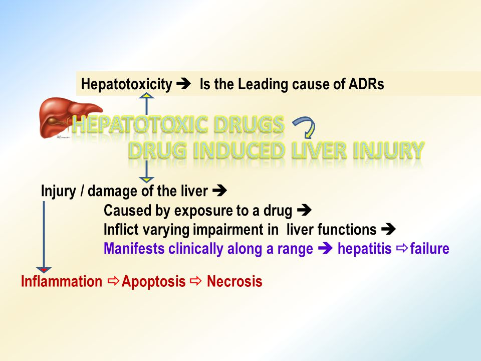 Hepatotoxicity  Is the Leading cause of ADRs Inflammation  Apoptosis  Necrosis Injury / damage of the liver  Caused by exposure to a drug  Inflict varying impairment in liver functions  Manifests clinically along a range  hepatitis  failure