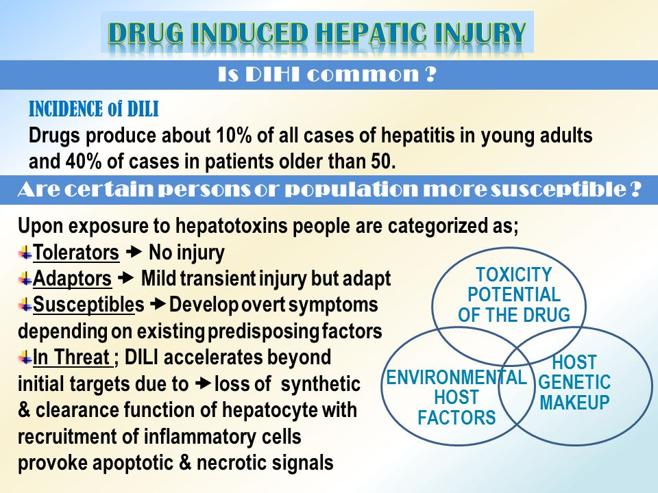 INCIDENCE of DILI Drugs produce about 10% of all cases of hepatitis in young adults and 40% of cases in patients older than 50.