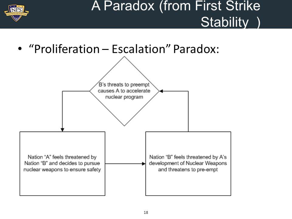 A Paradox (from First Strike Stability_) 18 Proliferation – Escalation Paradox: