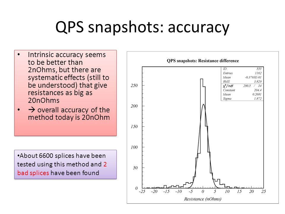 QPS snapshots: accuracy Intrinsic accuracy seems to be better than 2nOhms, but there are systematic effects (still to be understood) that give resistances as big as 20nOhms  overall accuracy of the method today is 20nOhm Intrinsic accuracy seems to be better than 2nOhms, but there are systematic effects (still to be understood) that give resistances as big as 20nOhms  overall accuracy of the method today is 20nOhm About 6600 splices have been tested using this method and 2 bad splices have been found