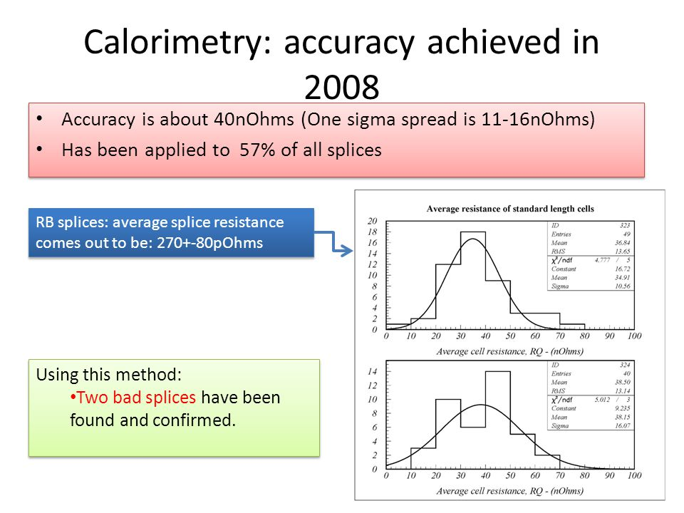 Calorimetry: accuracy achieved in 2008 Accuracy is about 40nOhms (One sigma spread is 11-16nOhms) Has been applied to 57% of all splices Accuracy is about 40nOhms (One sigma spread is 11-16nOhms) Has been applied to 57% of all splices Using this method: Two bad splices have been found and confirmed.