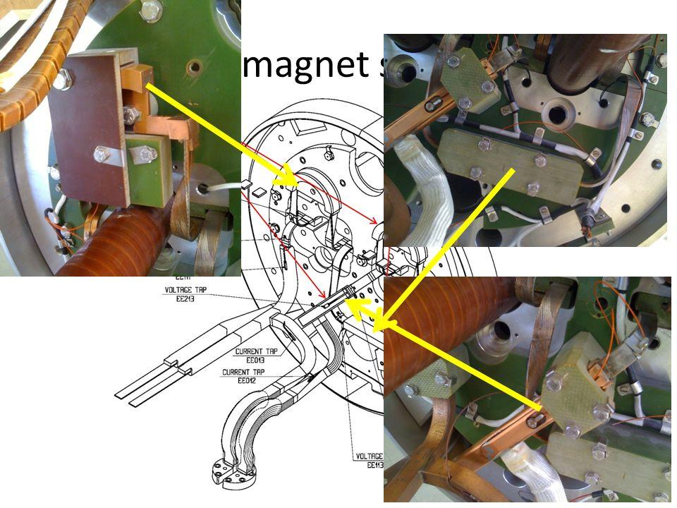 MQ: simplified diagram showing splices and taps EE251,EE252 EE231,EE232 EE211,EE212 = RQF, RQD bus = Coil EExxx = Voltage tap = inter-pole Splice = internal bus Splice = interconnect Splice EE151,EE152 EE131,EE132 EE111,EE112 EE012,EE013 EE014, EE015 EE024, EE025EE022,EE023 Courtesy K.
