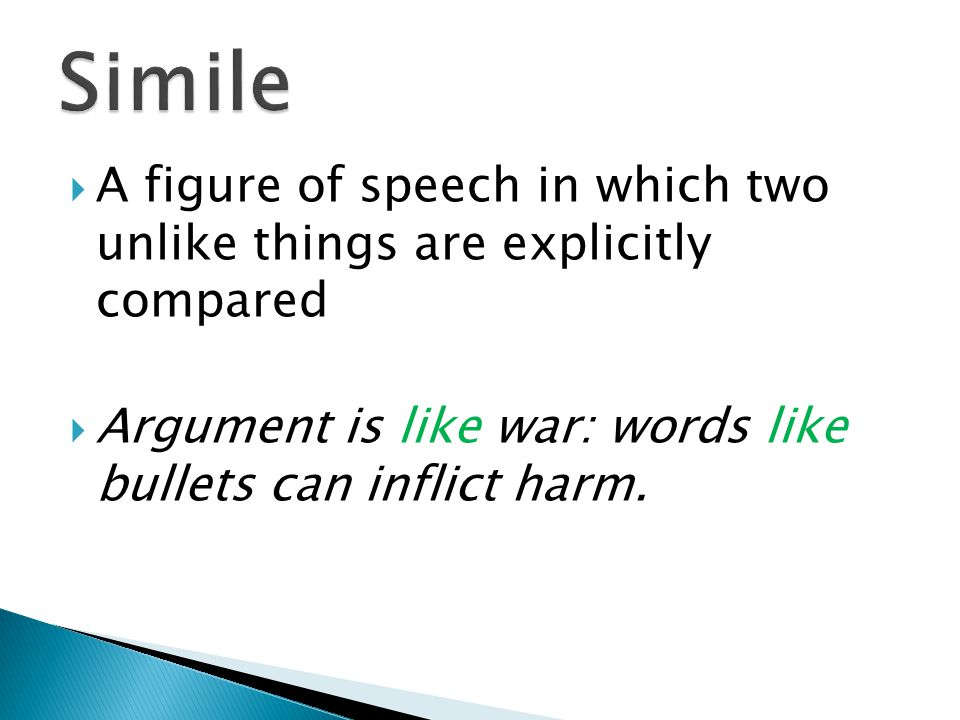  A figure of speech in which two unlike things are explicitly compared  Argument is like war: words like bullets can inflict harm.
