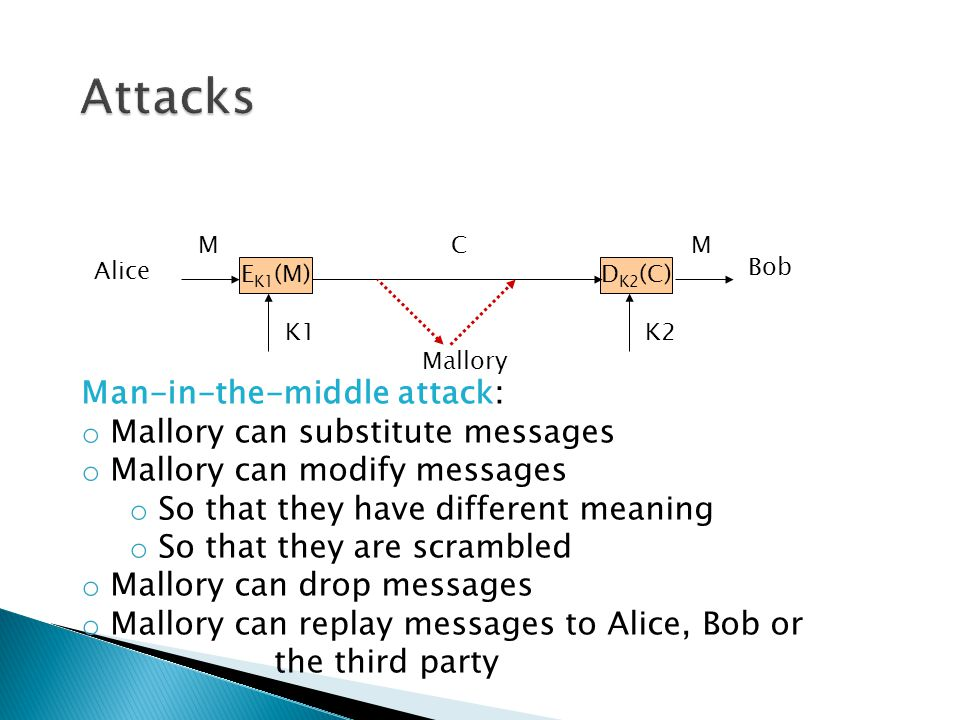 Alice Bob E K1 (M) M K1 D K2 (C) M K2 C Man-in-the-middle attack: o Mallory can substitute messages o Mallory can modify messages o So that they have different meaning o So that they are scrambled o Mallory can drop messages o Mallory can replay messages to Alice, Bob or the third party Mallory