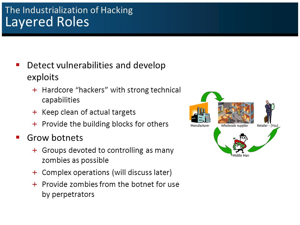 The Industrialization of Hacking Layered Roles  Detect vulnerabilities and develop exploits + Hardcore hackers with strong technical capabilities + Keep clean of actual targets + Provide the building blocks for others  Grow botnets + Groups devoted to controlling as many zombies as possible + Complex operations (will discuss later) + Provide zombies from the botnet for use by perpetrators