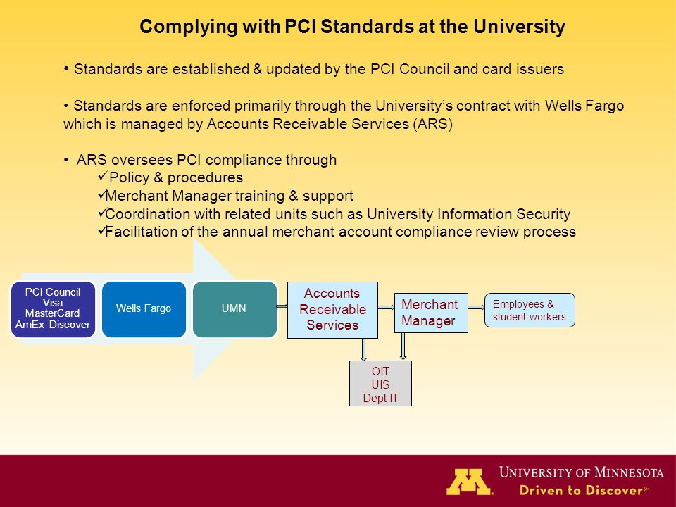 PCI Council Visa MasterCard AmEx Discover Wells FargoUMN Accounts Receivable Services Merchant Manager Employees & student workers OIT UIS Dept IT Com