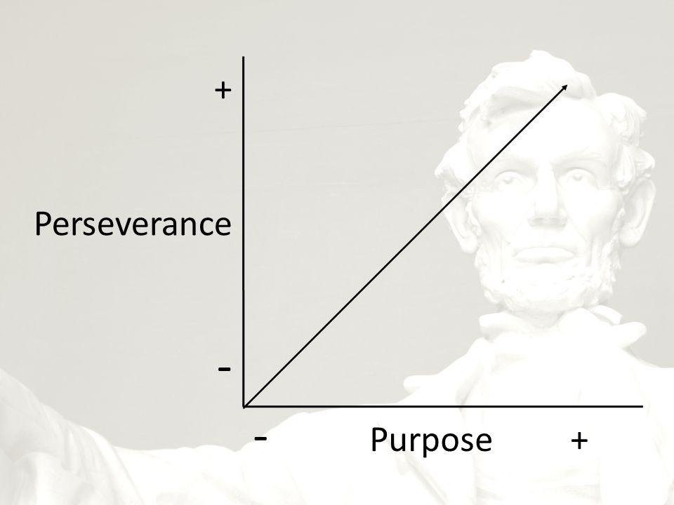 + Perseverance - - Purpose +