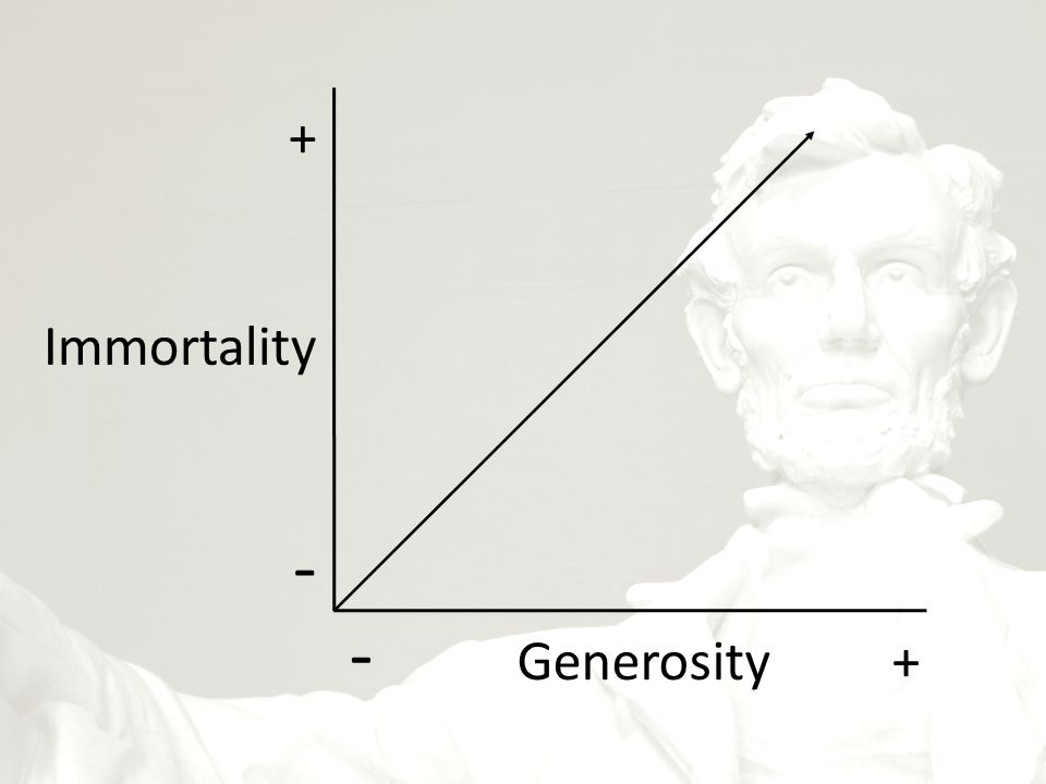 + Immortality - - Generosity +