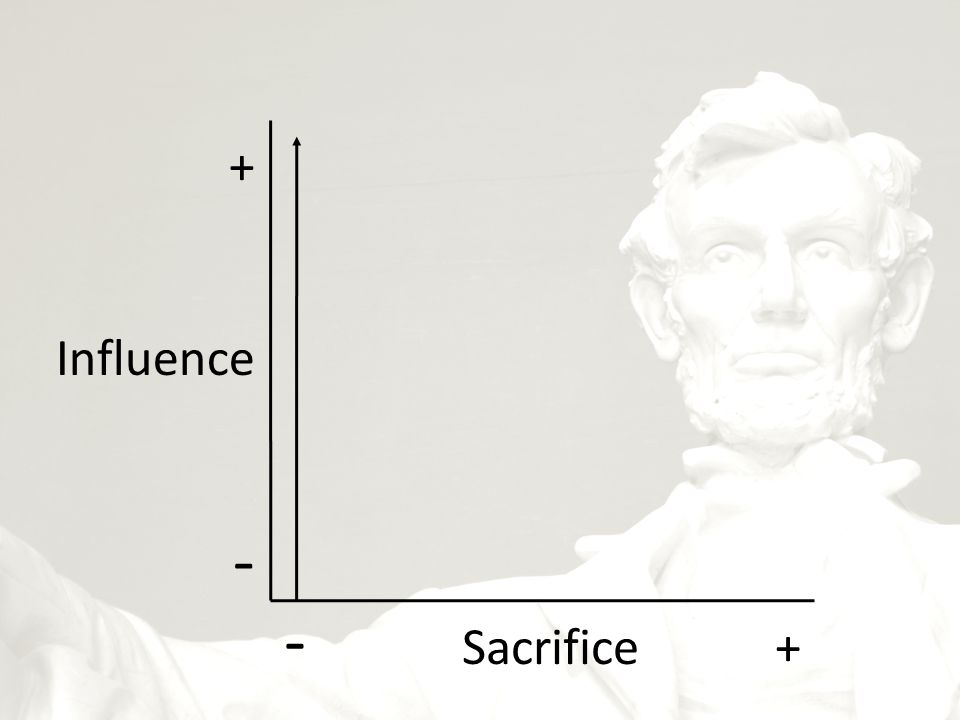 + Influence - - Sacrifice +