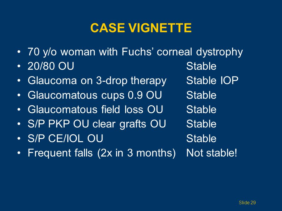 CASE VIGNETTE 70 y/o woman with Fuchs' corneal dystrophy 20/80 OUStable Glaucoma on 3-drop therapy Stable IOP Glaucomatous cups 0.9 OUStable Glaucomat