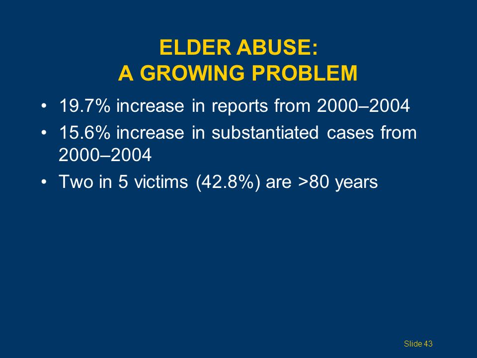 ELDER ABUSE: A GROWING PROBLEM 19.7% increase in reports from 2000–2004 15.6% increase in substantiated cases from 2000–2004 Two in 5 victims (42.8%)