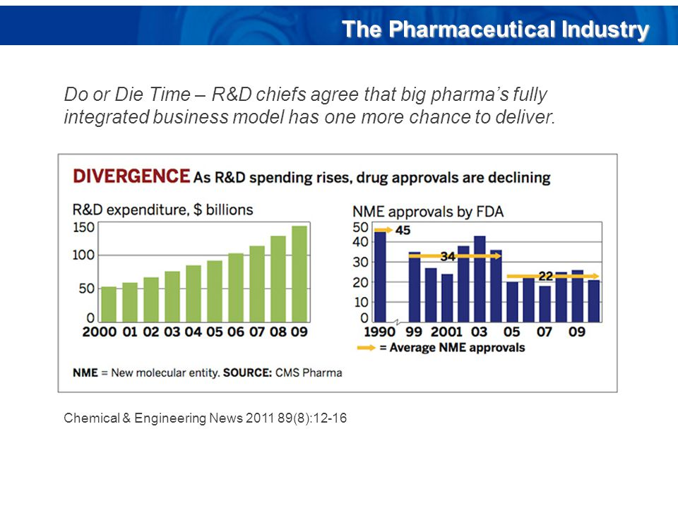 Chemical & Engineering News 2011 89(8):12-16 The Pharmaceutical Industry Do or Die Time – R&D chiefs agree that big pharma's fully integrated business