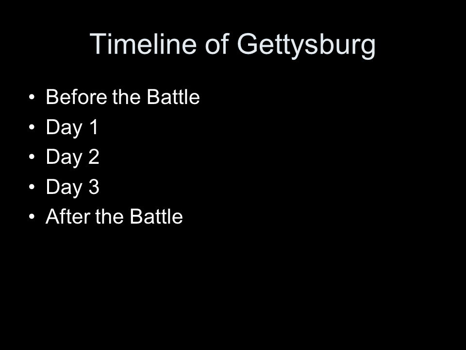 Timeline of Gettysburg Before the Battle Day 1 Day 2 Day 3 After the Battle