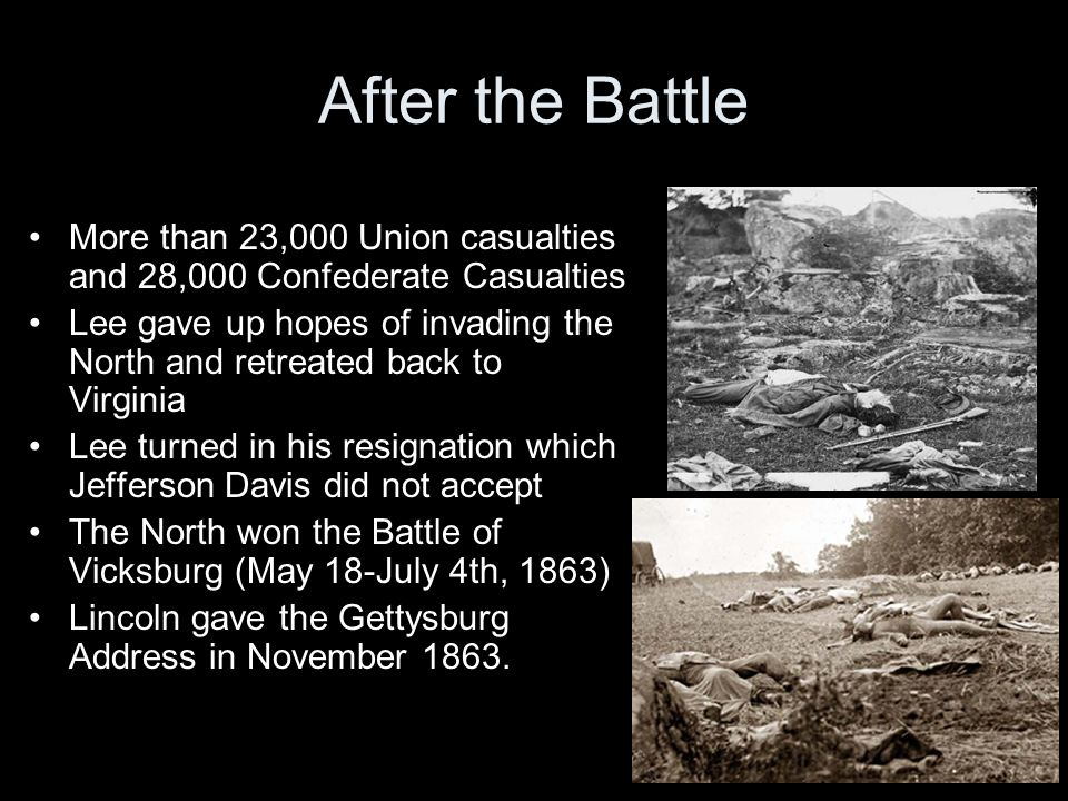 After the Battle More than 23,000 Union casualties and 28,000 Confederate Casualties Lee gave up hopes of invading the North and retreated back to Virginia Lee turned in his resignation which Jefferson Davis did not accept The North won the Battle of Vicksburg (May 18-July 4th, 1863) Lincoln gave the Gettysburg Address in November 1863.