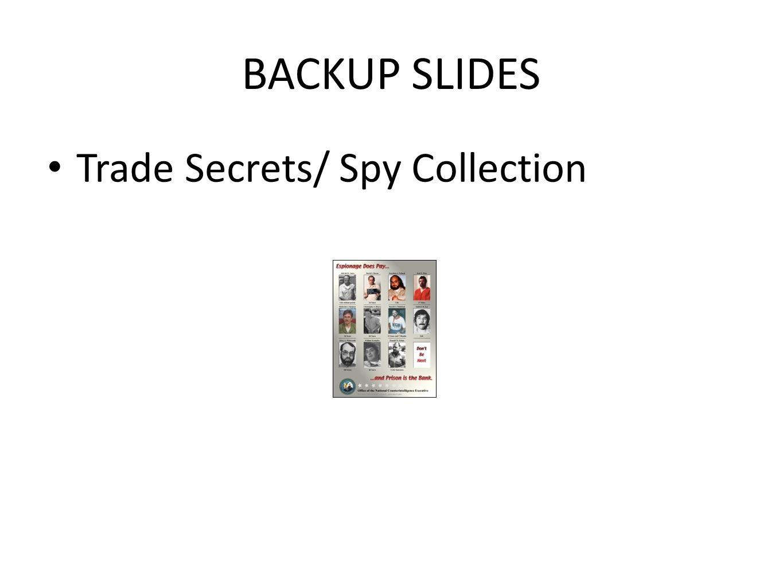 BACKUP SLIDES Trade Secrets/ Spy Collection
