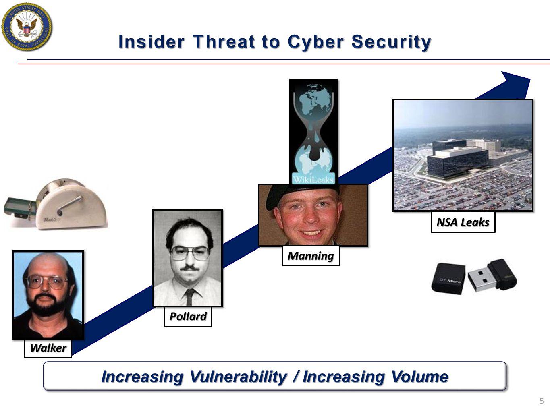 5 Increasing Vulnerability / Increasing Volume NSA Leaks Pollard Manning Walker