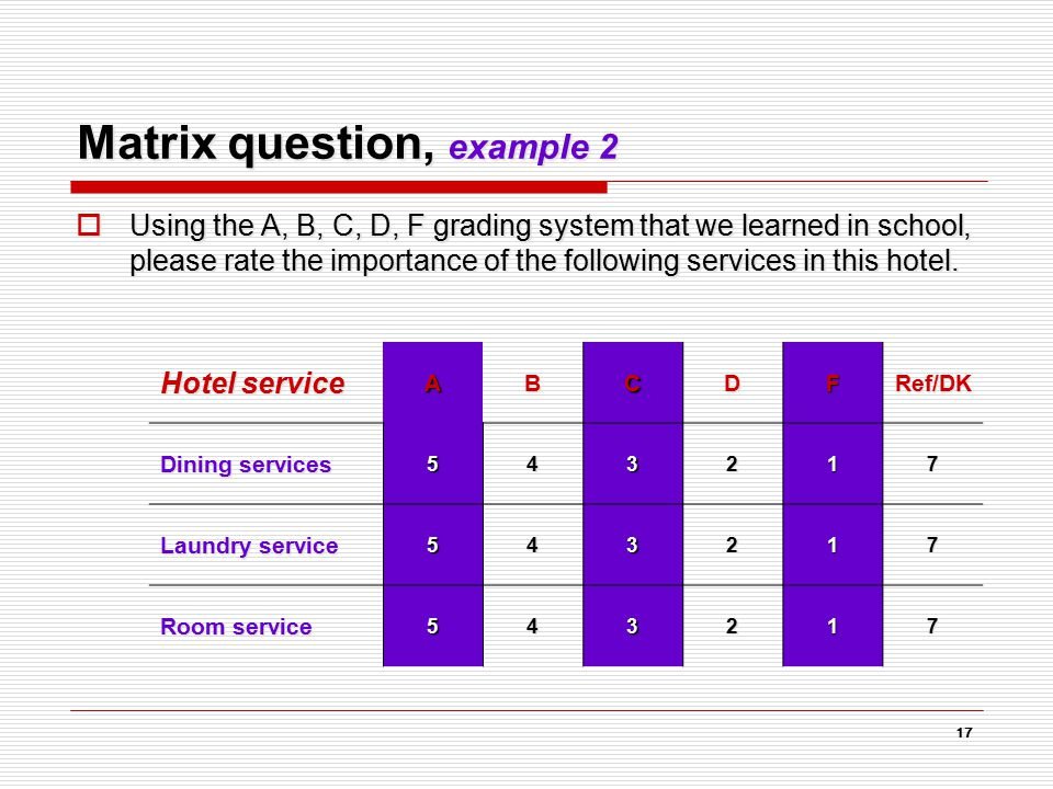 17 Matrix question, example 2  Using the A, B, C, D, F grading system that we learned in school, please rate the importance of the following services in this hotel.