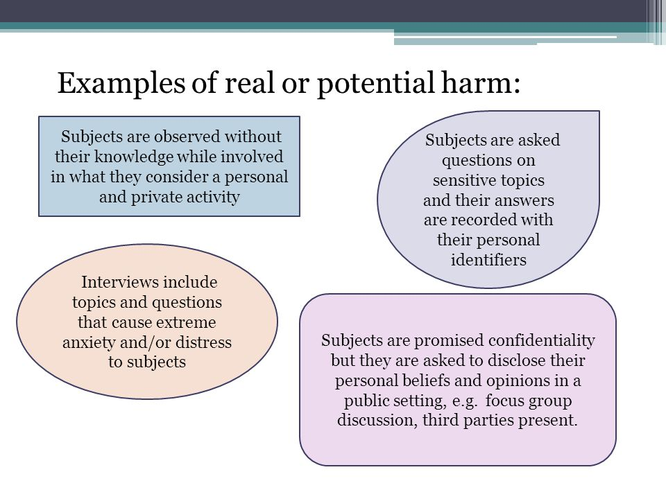 Examples of real or potential harm: Subjects are observed without their knowledge while involved in what they consider a personal and private activity