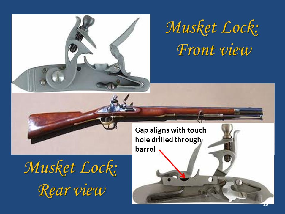 The firearms and how they function: Carbine musket Lock mechanism Flint Slide bar & ring ←Cartridge The firearms shown are smooth- bore black powder w