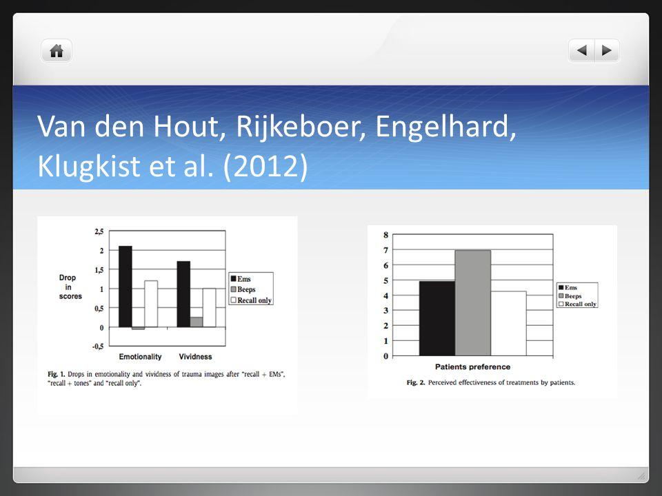 Van den Hout, Rijkeboer, Engelhard, Klugkist et al. (2012)