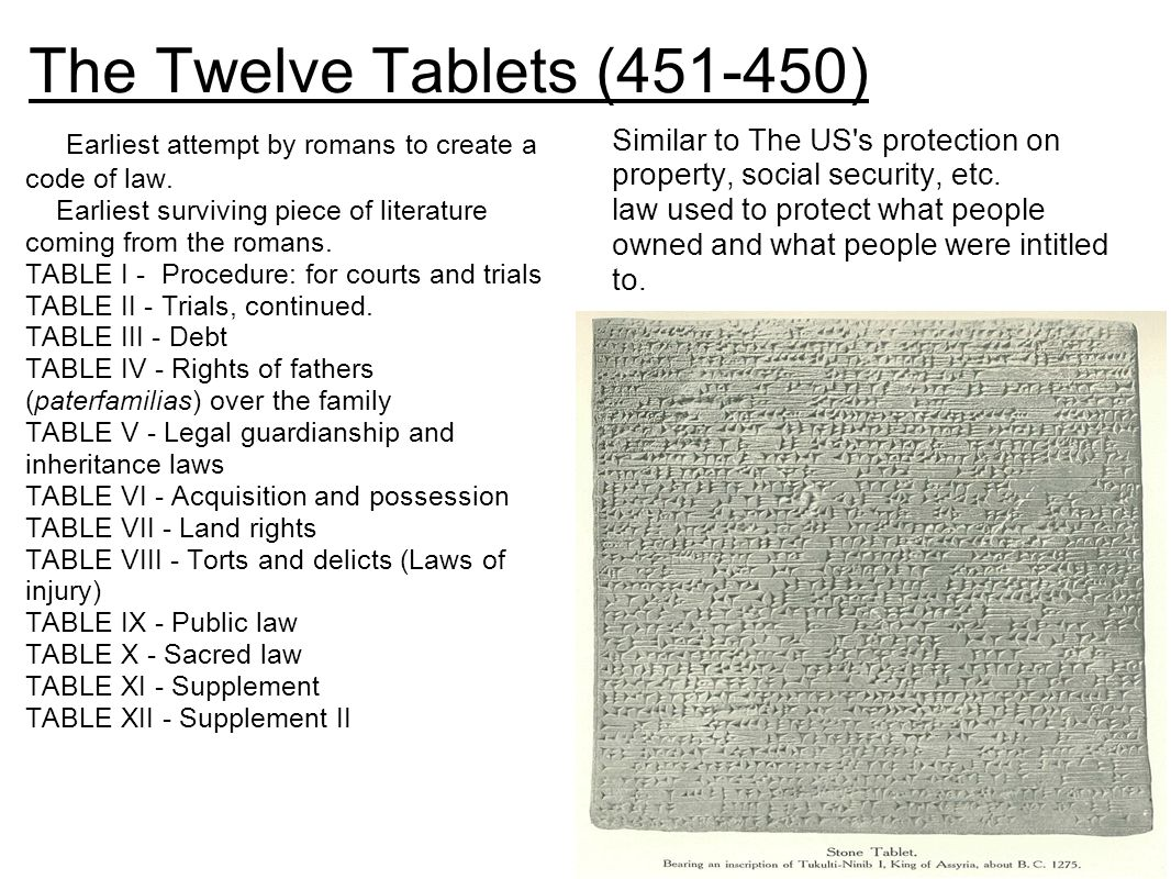 The Twelve Tablets (451-450) Earliest attempt by romans to create a code of law.