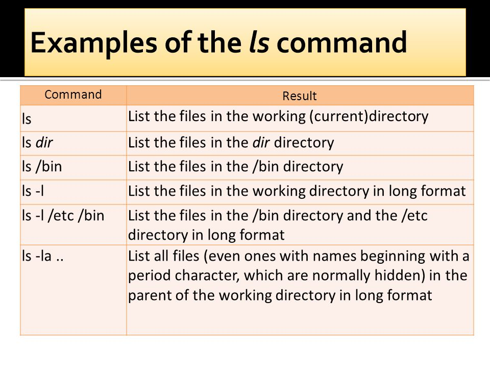 Command Result ls List the files in the working (current)directory ls dirList the files in the dir directory ls /binList the files in the /bin directory ls -lList the files in the working directory in long format ls -l /etc /binList the files in the /bin directory and the /etc directory in long format ls -la..List all files (even ones with names beginning with a period character, which are normally hidden) in the parent of the working directory in long format