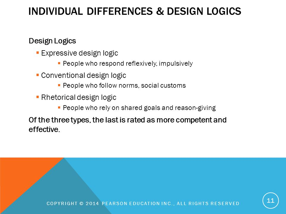 INDIVIDUAL DIFFERENCES & DESIGN LOGICS Design Logics  Expressive design logic  People who respond reflexively, impulsively  Conventional design logic  People who follow norms, social customs  Rhetorical design logic  People who rely on shared goals and reason-giving Of the three types, the last is rated as more competent and effective.