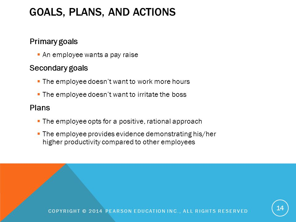 GOALS, PLANS, AND ACTIONS Primary goals  An employee wants a pay raise Secondary goals  The employee doesn't want to work more hours  The employee doesn't want to irritate the boss Plans  The employee opts for a positive, rational approach  The employee provides evidence demonstrating his/her higher productivity compared to other employees COPYRIGHT © 2014 PEARSON EDUCATION INC., ALL RIGHTS RESERVED 14