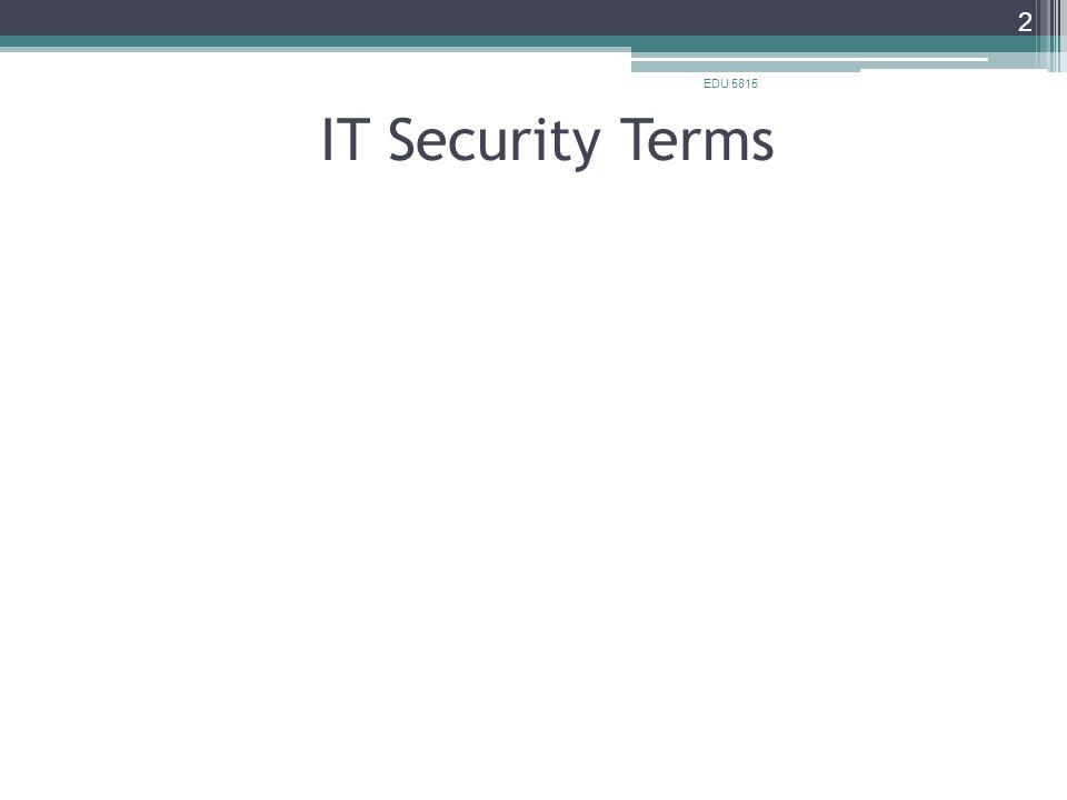 IT Security Terms EDU 5815 2