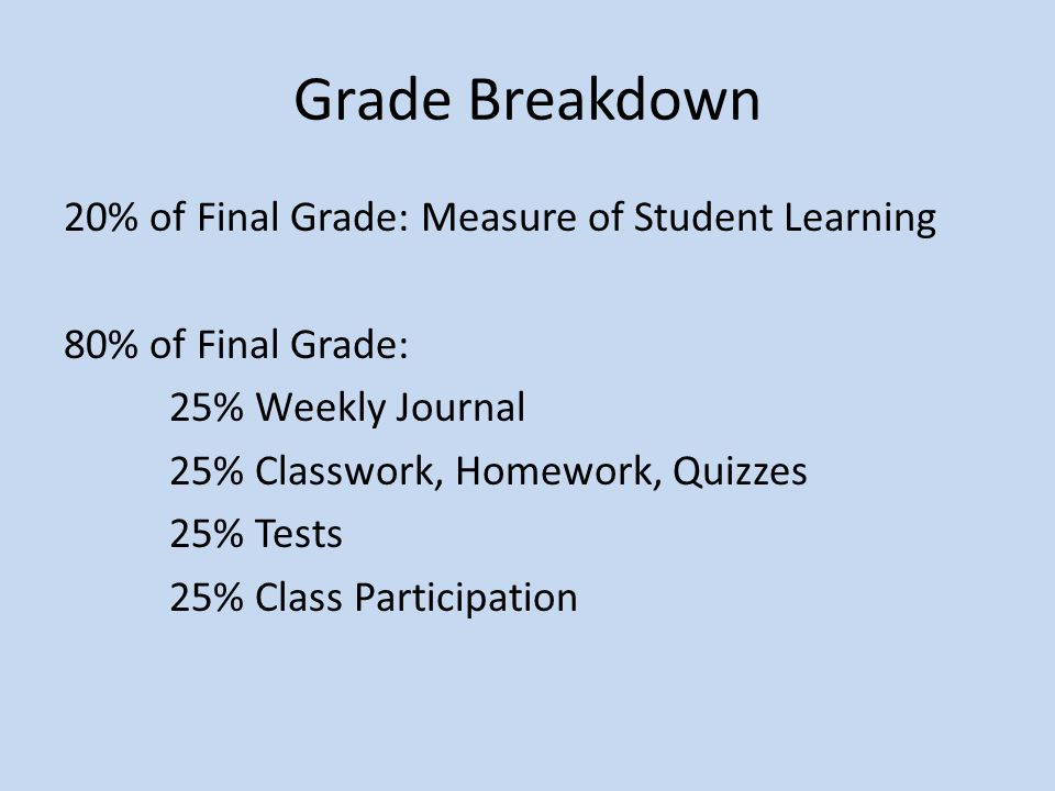 Grade Breakdown 20% of Final Grade: Measure of Student Learning 80% of Final Grade: 25% Weekly Journal 25% Classwork, Homework, Quizzes 25% Tests 25% Class Participation