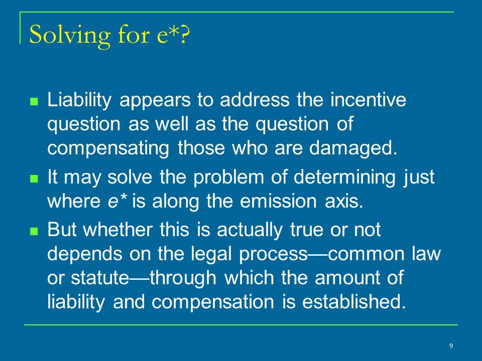 Solving for e*.