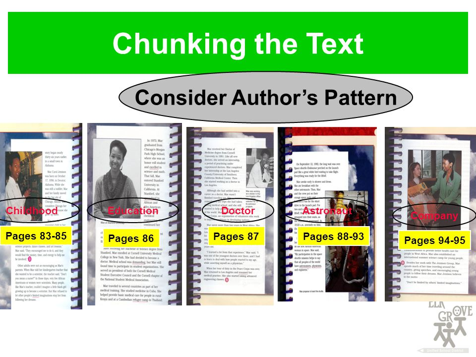 Chunking the Text ChildhoodEducation Doctor Astronaut Company Pages 83-85 Pages 86 Pages 87Pages 88-93 Pages 94-95 Consider Author's Pattern
