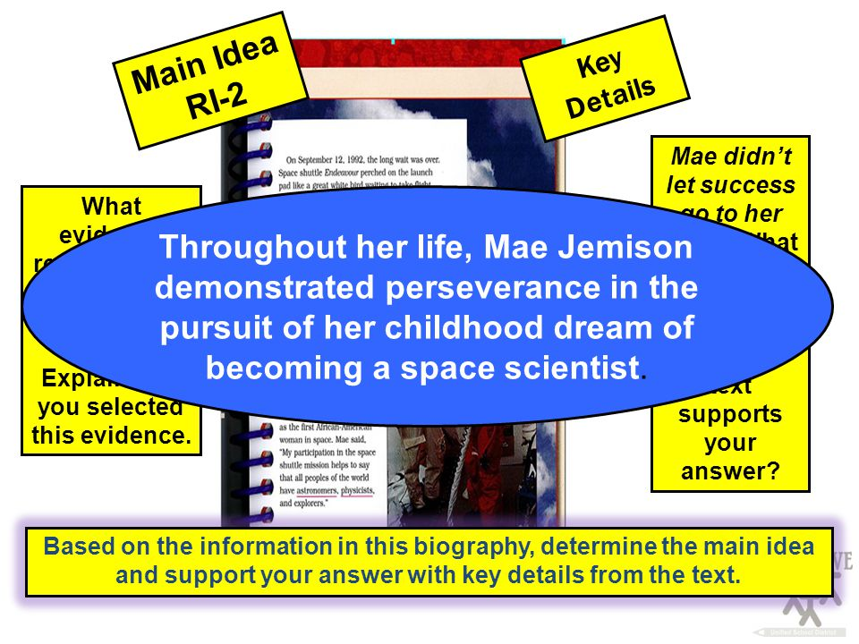 Main Idea RI-2 Key Details Based on the information in this biography, determine the main idea and support your answer with key details from the text.