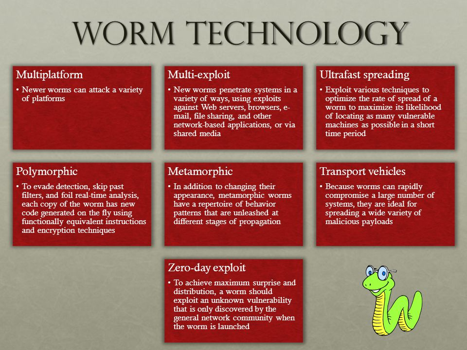 Worm Technology Multiplatform Newer worms can attack a variety of platforms Multi-exploit New worms penetrate systems in a variety of ways, using expl