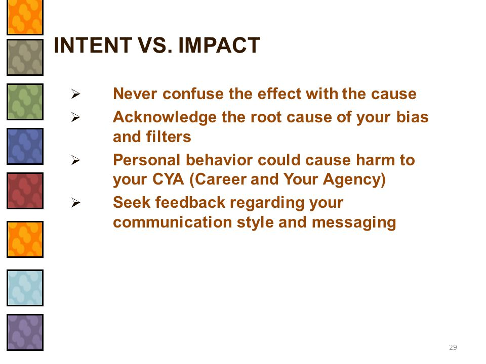 INTENT VS. IMPACT  Never confuse the effect with the cause  Acknowledge the root cause of your bias and filters  Personal behavior could cause harm