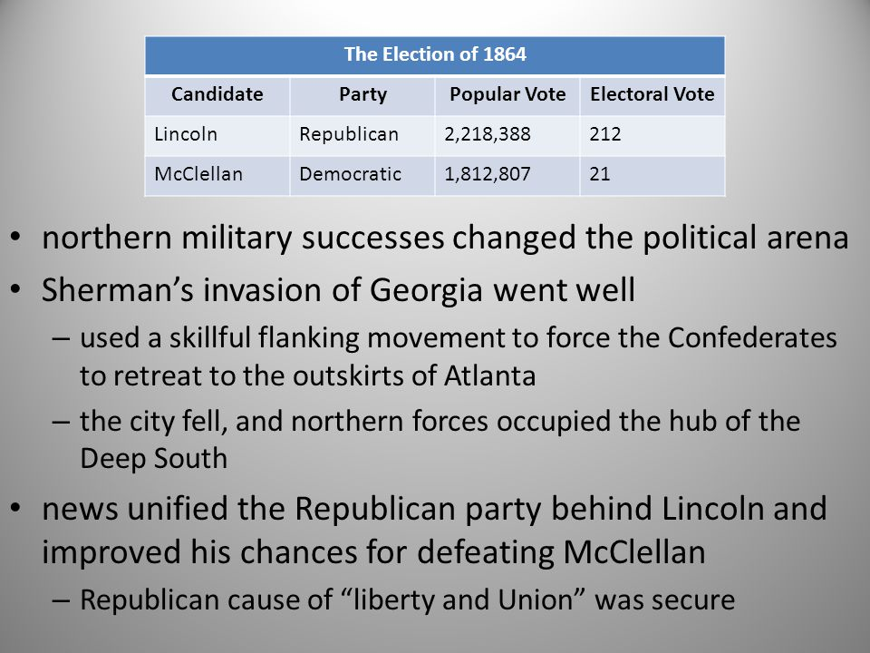 northern military successes changed the political arena Sherman's invasion of Georgia went well – used a skillful flanking movement to force the Confederates to retreat to the outskirts of Atlanta – the city fell, and northern forces occupied the hub of the Deep South news unified the Republican party behind Lincoln and improved his chances for defeating McClellan – Republican cause of liberty and Union was secure The Election of 1864 CandidatePartyPopular VoteElectoral Vote LincolnRepublican2,218,388212 McClellanDemocratic1,812,80721