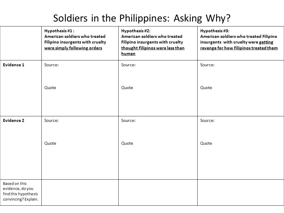 Soldiers in the Philippines: Asking Why.
