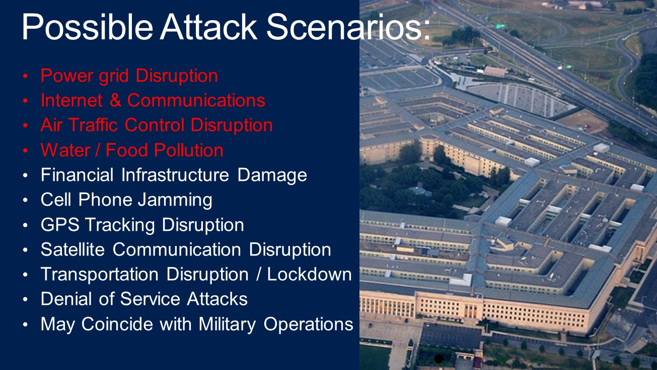 Possible Attack Scenarios: Power grid Disruption Internet & Communications Air Traffic Control Disruption Water / Food Pollution Financial Infrastructure Damage Cell Phone Jamming GPS Tracking Disruption Satellite Communication Disruption Transportation Disruption / Lockdown Denial of Service Attacks May Coincide with Military Operations