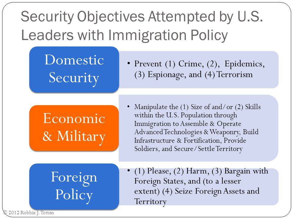 Security Objectives Attempted by U.S.