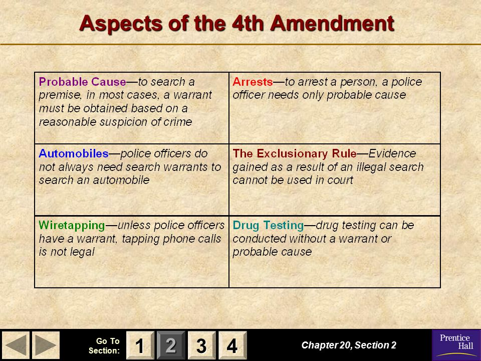 123 Go To Section: 4 Aspects of the 4th Amendment Chapter 20, Section 2 3333 4444 1111