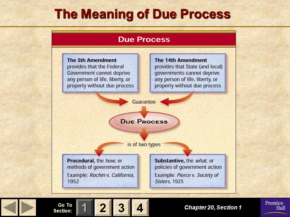 123 Go To Section: 4 Chapter 20, Section 1 2222 3333 4444 The Meaning of Due Process