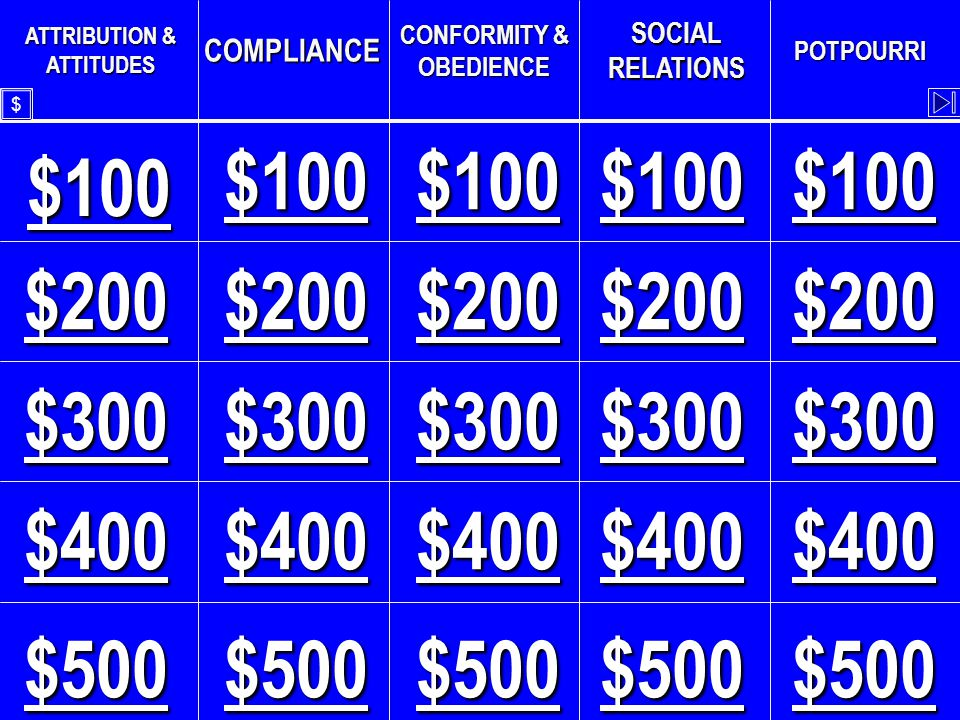 ATTRIBUTION & ATTITUDES COMPLIANCE CONFORMITY & OBEDIENCE SOCIAL RELATIONS POTPOURRI $100 $300 $200 $400 $500 $ $100
