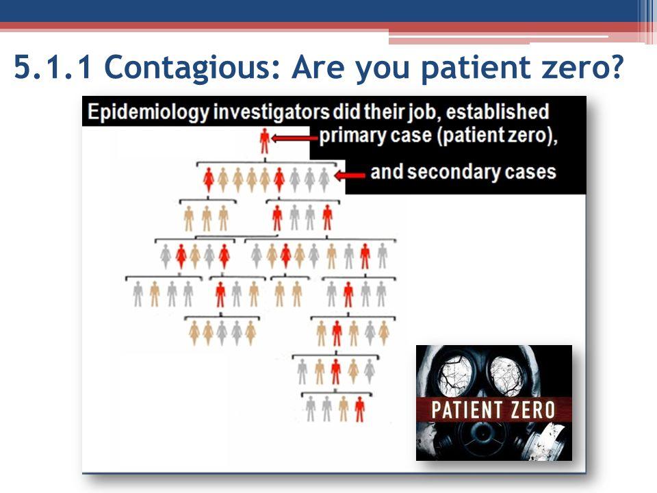 5.1.1 Contagious: Are you patient zero?