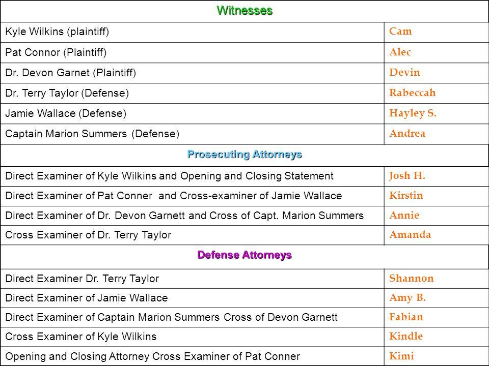 Witnesses Kyle Wilkins (plaintiff) Cam Pat Connor (Plaintiff) Alec Dr. Devon Garnet (Plaintiff) Devin Dr. Terry Taylor (Defense) Rabeccah Jamie Wallac