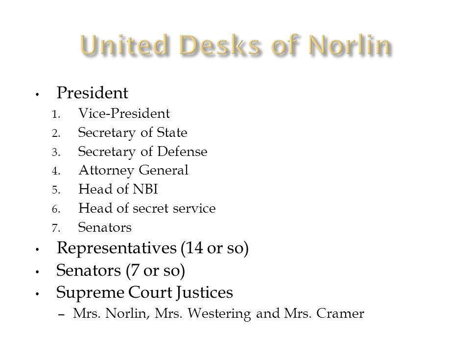 President 1. Vice-President 2. Secretary of State 3.