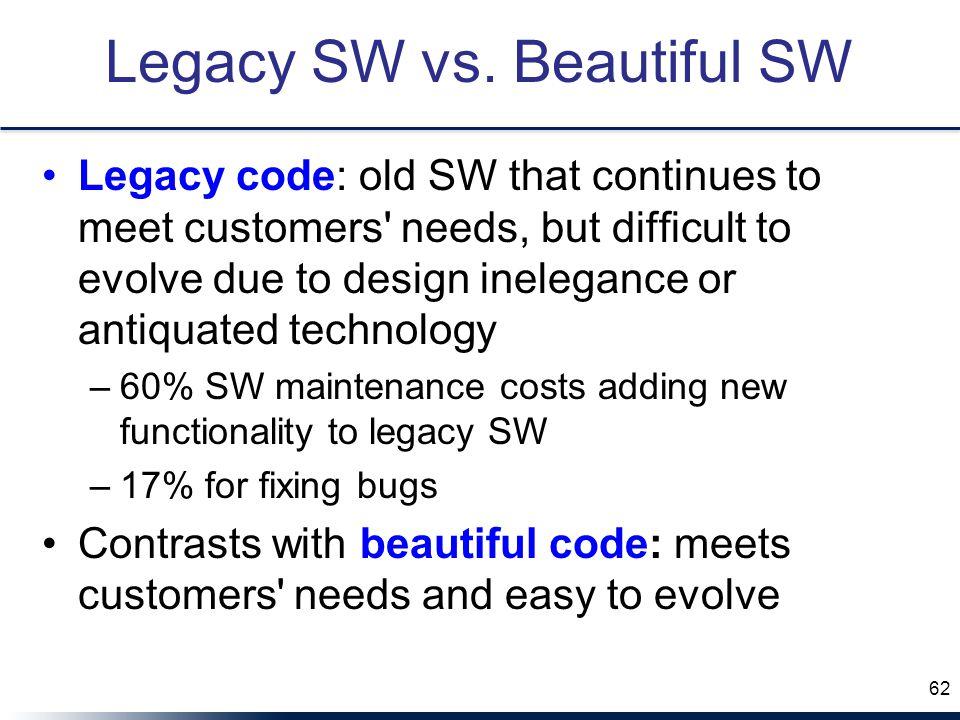 Legacy SW vs.