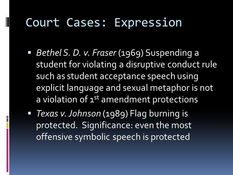 Court Cases: Expression  Bethel S. D. v.