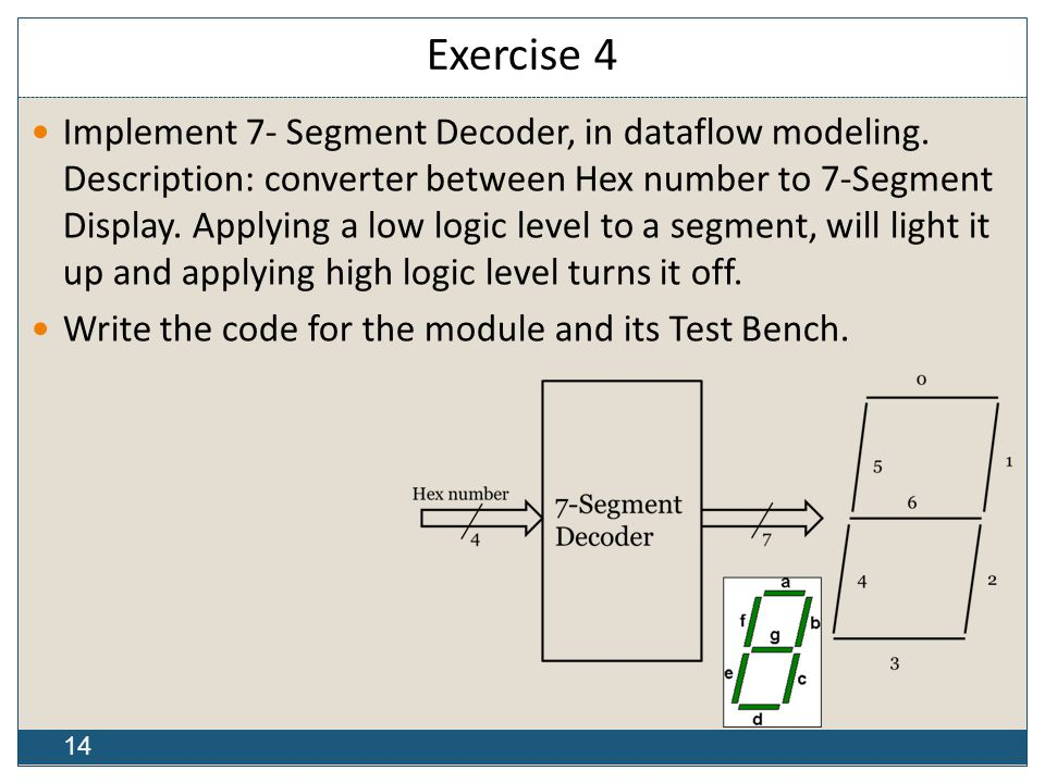 14 Exercise 4 Implement 7- Segment Decoder, in dataflow modeling.